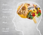 A food pyramid inside a brain to illustrate importance of healthy food for good brain function